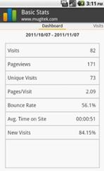 SEO Moves - Mobile Analytics - Basic Stats