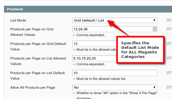 Default magento list mode